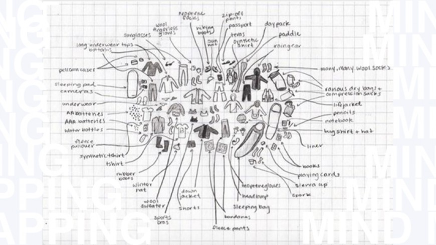 Mind Mapping – an interactive NUDGE