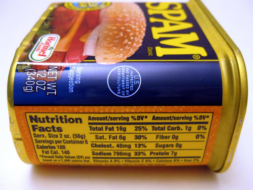 joelogon-spam-nutrition-facts