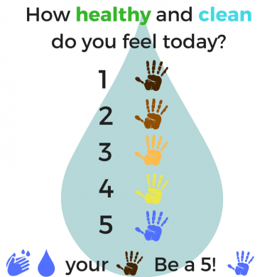 How healthy and clean do you feel today-1
